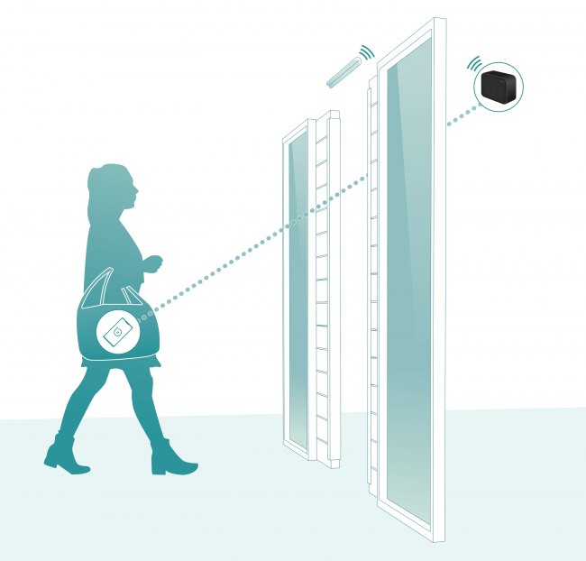 【プレスリリース】株式会社ビットキー、集合玄関のオートロックドアをスマホで解錠できる新製品「bitlock GATE(ビットロック ゲート)」2019年7月1日(月)発売開始