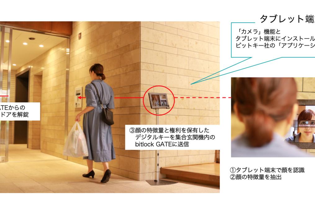 テレビ朝日 報道ステーションでビットキーの顔認証ソリューションが紹介されました