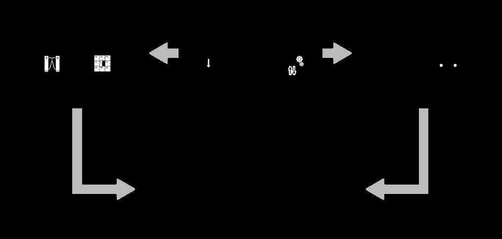 ビットキー、ハードウェアのデジタルコネクトを実現する技術提供を開始