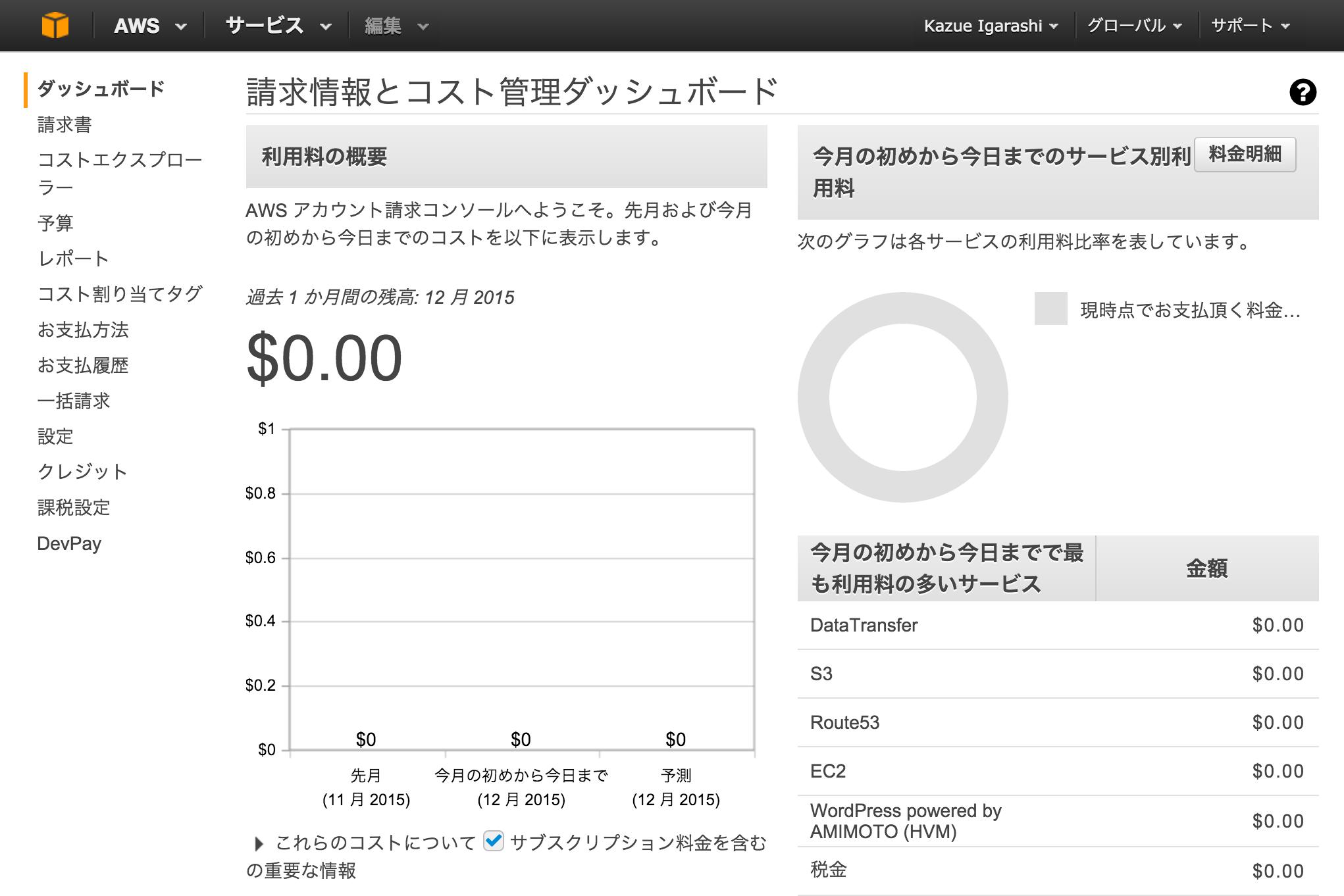 お安くAMIMOTOを利用する(うちのブログは月額0円?)