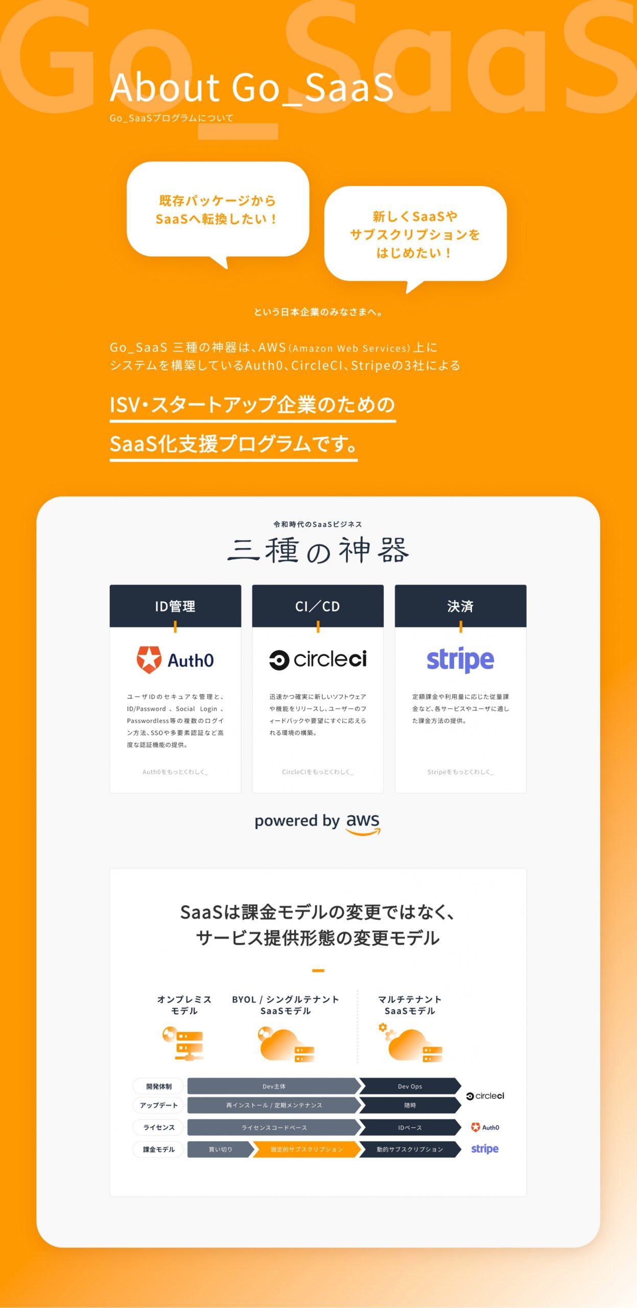 Go_SaaSのウェブサイトキャプチャ画像