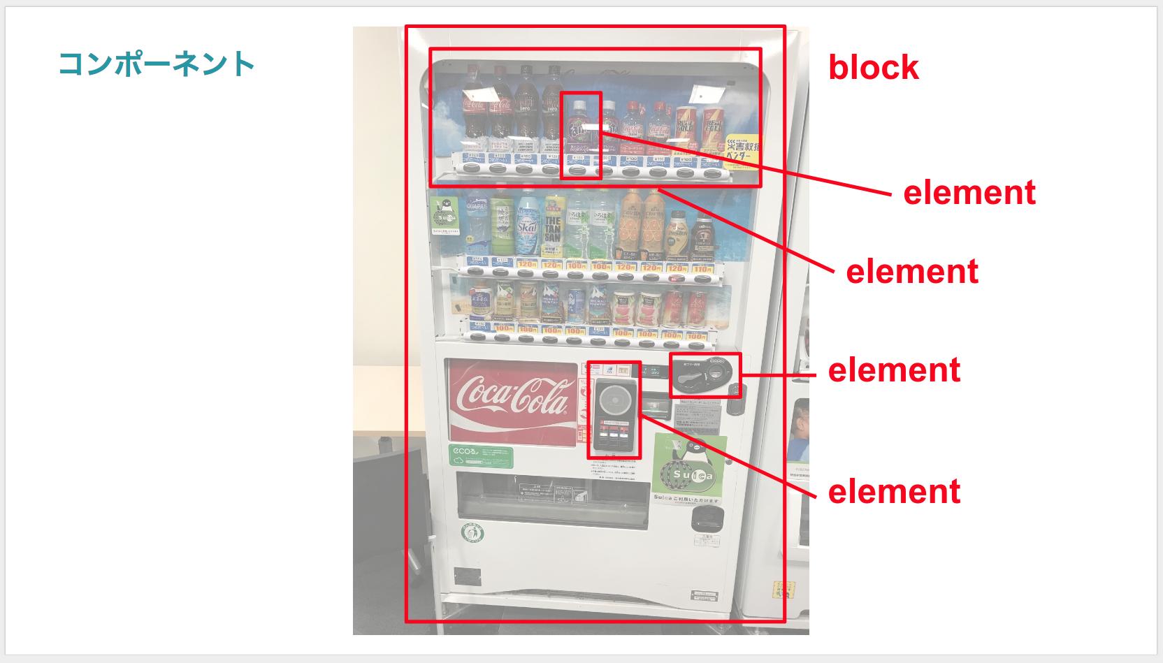 自動販売機 BEM CSS設計