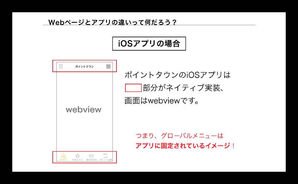 iOSアプリのUI設計で気をつけたいこと