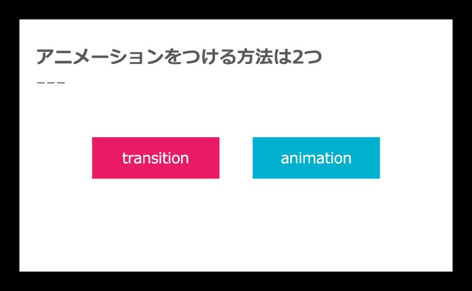 CSSアニメーションについて勉強しました。