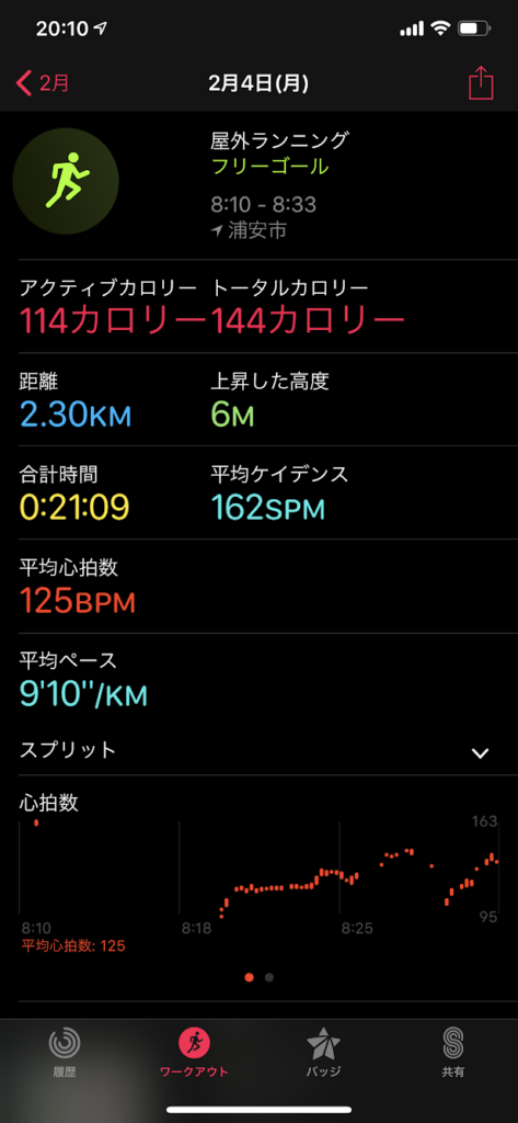 Apple Watch スロージョギング