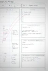 原田式長期目的・目標設定用紙