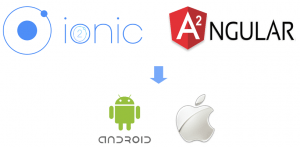 angular-2-ionic-android