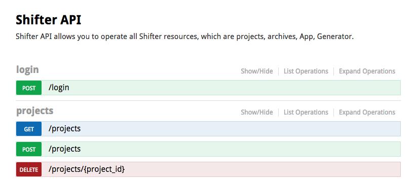 Shifter API Swagger