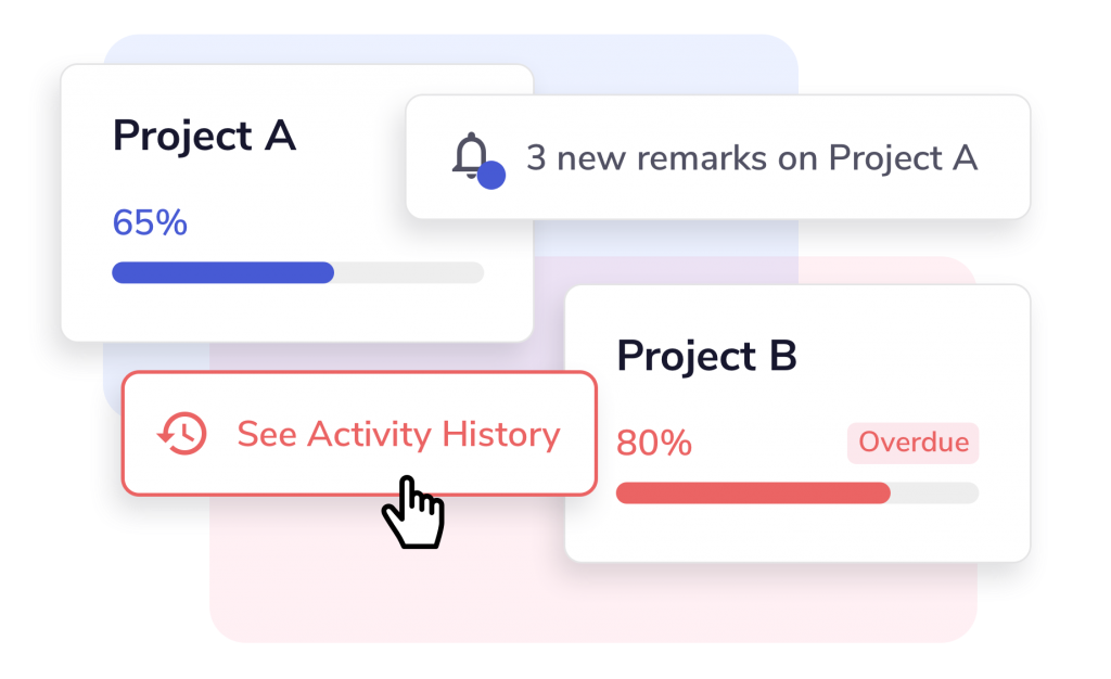 Symphony Process Management Dashboard